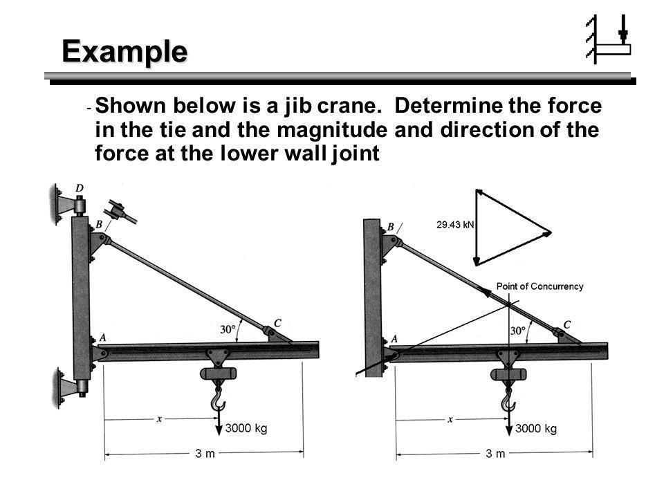Example Shown below is a jib crane.