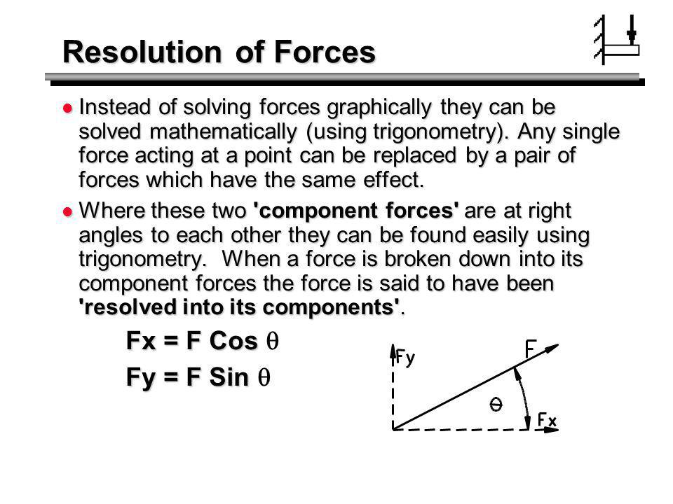 Resolution of Forces Fx = F Cos  Fy = F Sin 