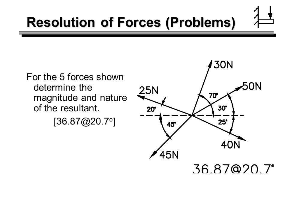 Resolution of Forces (Problems)