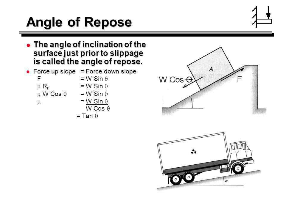 Angle of Repose The angle of inclination of the surface just prior to slippage is called the angle of repose.