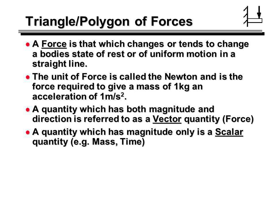 Triangle/Polygon of Forces