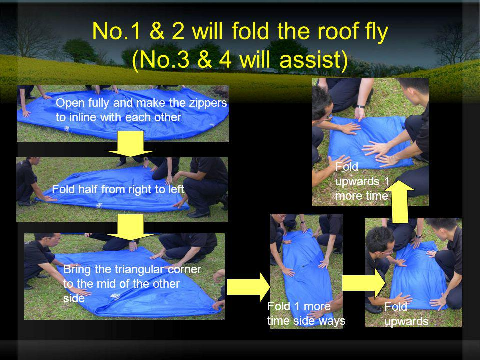 No.1 & 2 will fold the roof fly (No.3 & 4 will assist)