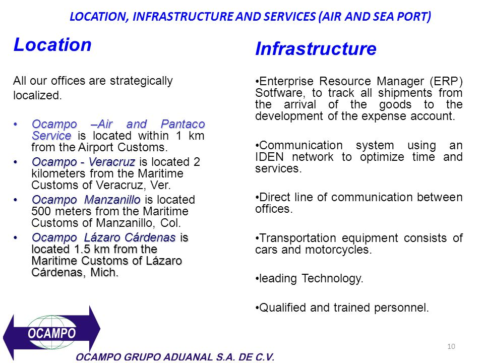 LOCATION, INFRASTRUCTURE AND SERVICES (AIR AND SEA PORT)