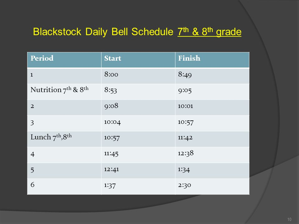Blackstock Daily Bell Schedule 7th & 8th grade
