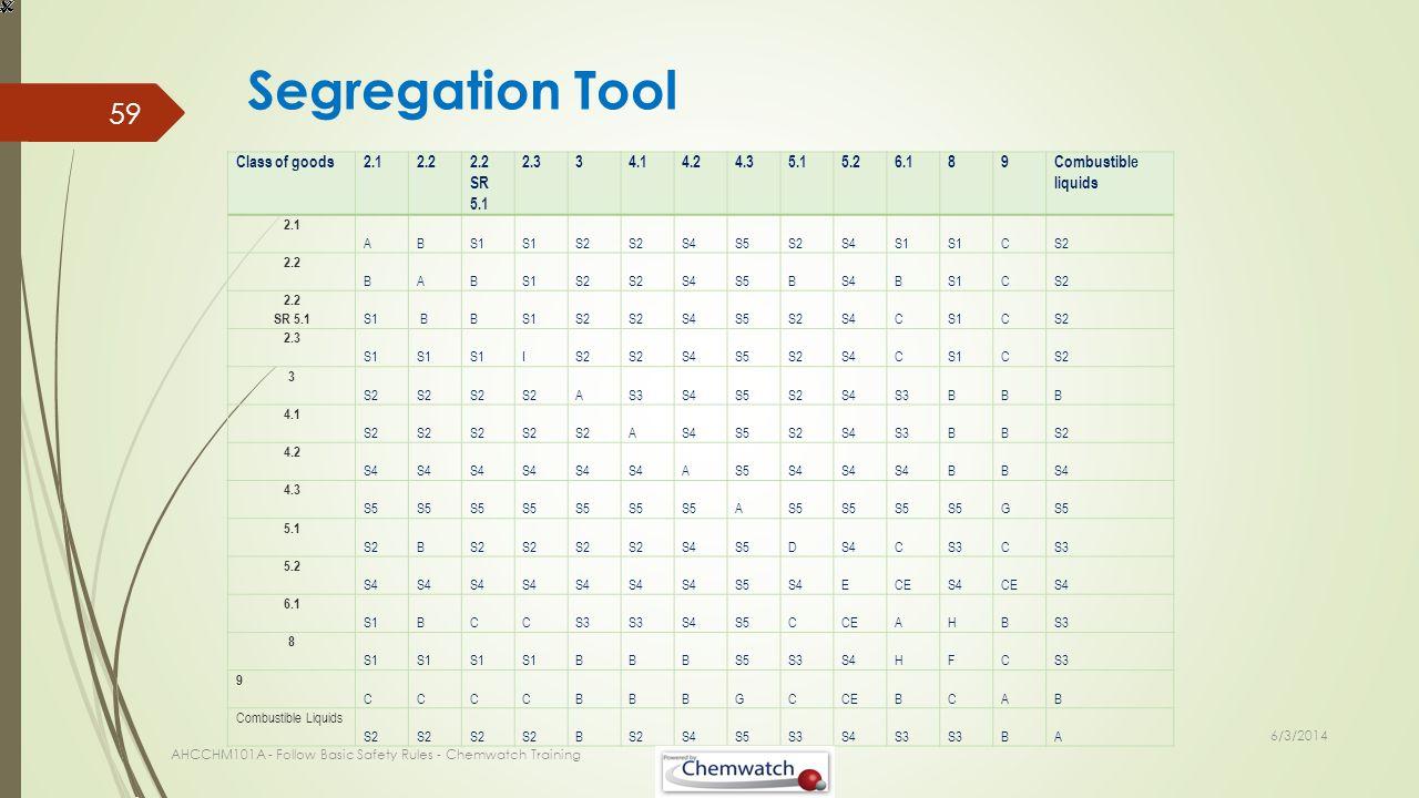 Segregation Tool Class of goods 2.1 2.2 2.2 SR 5.1 2.3 3 4.1 4.2 4.3