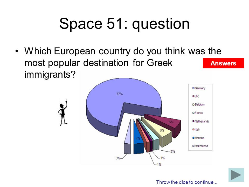 Space 51: question Which European country do you think was the most popular destination for Greek immigrants