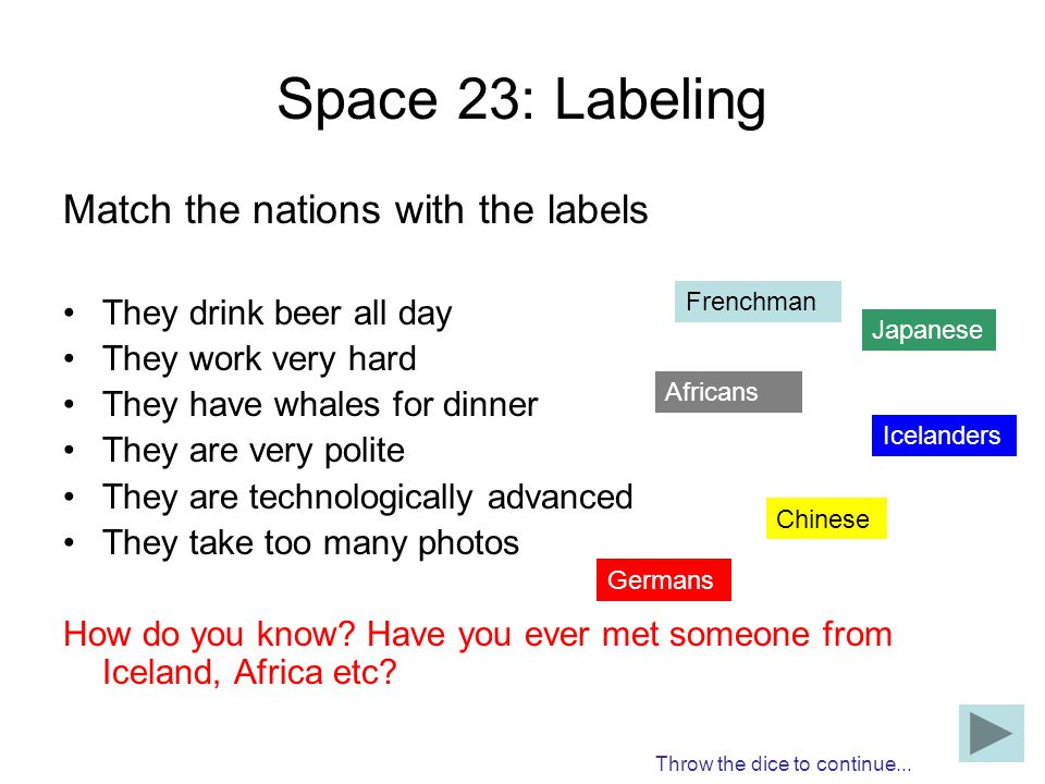 Space 23: Labeling Match the nations with the labels