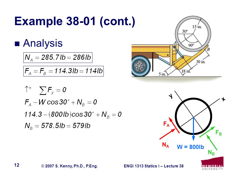 Example (cont.) Analysis y x FA FB NA W = 800lb NB