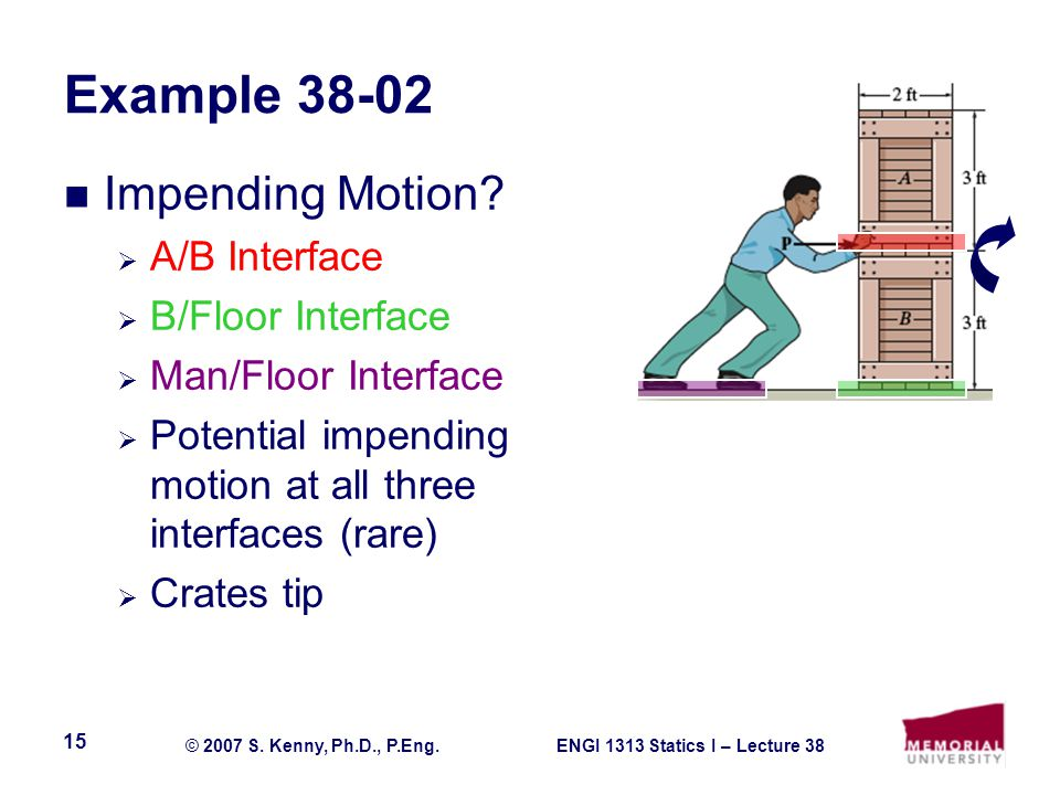 Example 38-02 Impending Motion A/B Interface B/Floor Interface