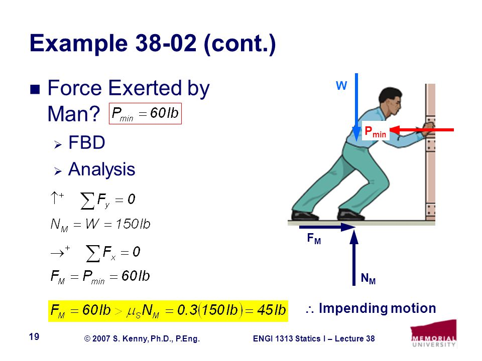Example 38-02 (cont.) Force Exerted by Man FBD Analysis