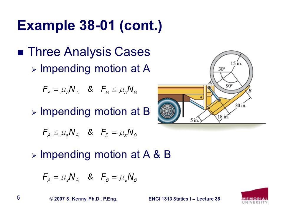 Example 38-01 (cont.) Three Analysis Cases Impending motion at A