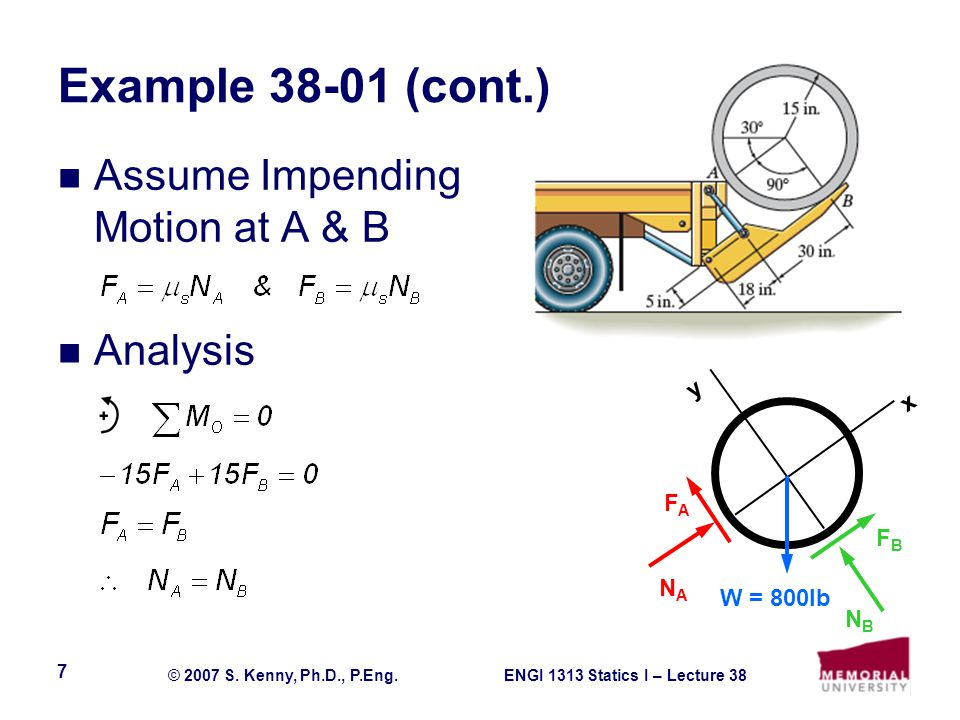 Example 38-01 (cont.) Assume Impending Motion at A & B Analysis y x FA