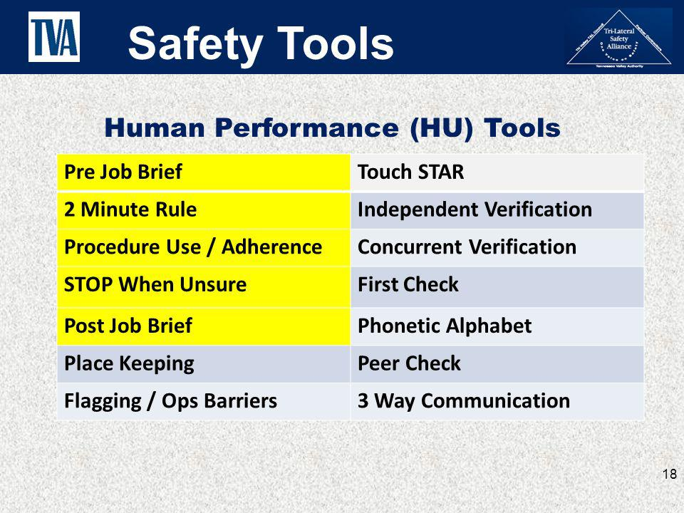 Safety Tools Human Performance (HU) Tools Pre Job Brief Touch STAR