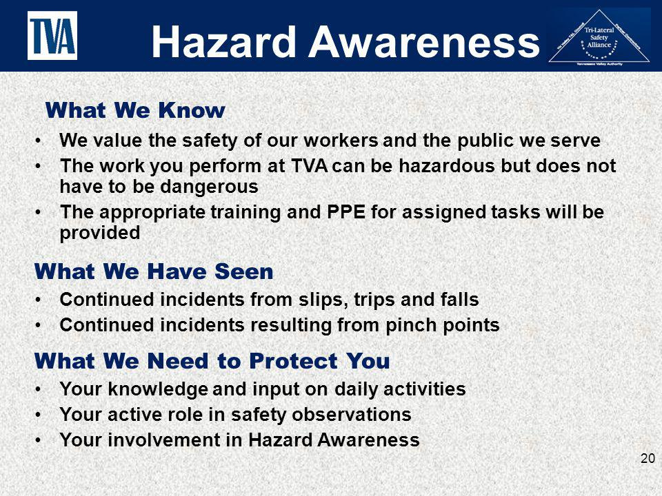 Hazard Awareness What We Know What We Have Seen