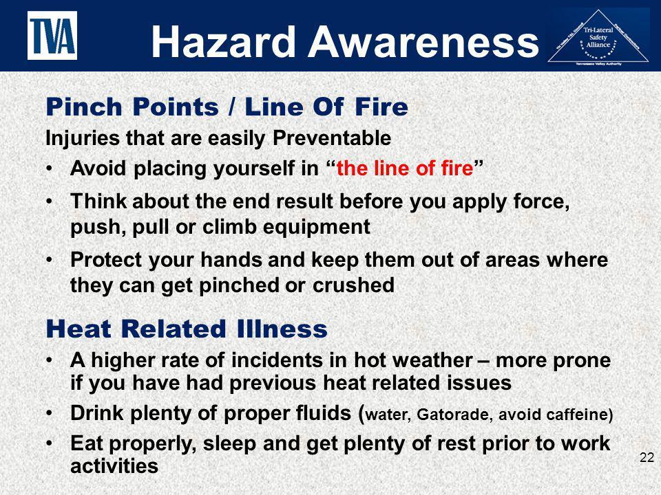 Hazard Awareness Pinch Points / Line Of Fire Heat Related Illness