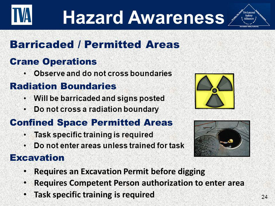 Hazard Awareness Barricaded / Permitted Areas Crane Operations