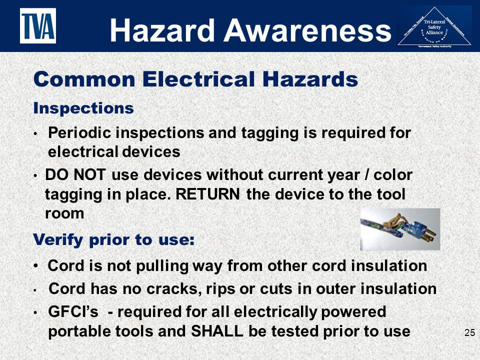 Hazard Awareness Common Electrical Hazards Inspections