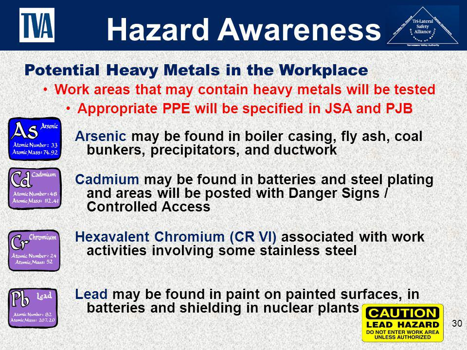 Hazard Awareness Potential Heavy Metals in the Workplace