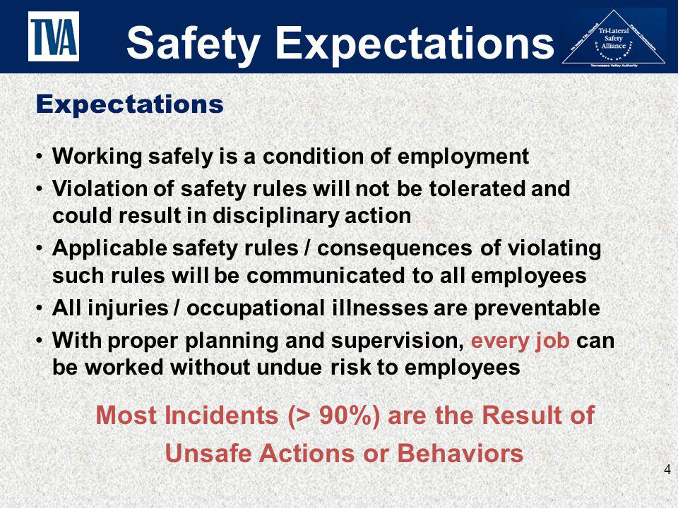 Safety Expectations Expectations