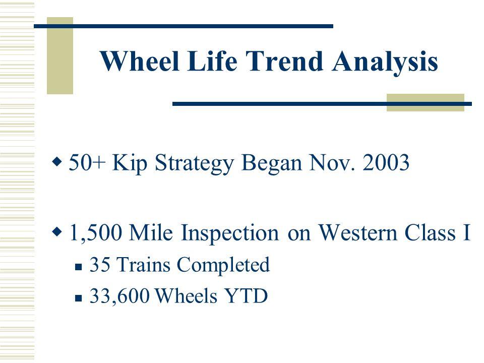 Wheel Life Trend Analysis