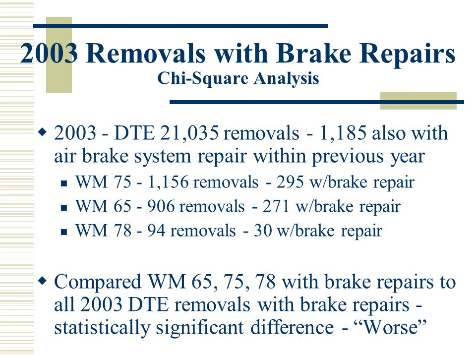 2003 Removals with Brake Repairs Chi-Square Analysis