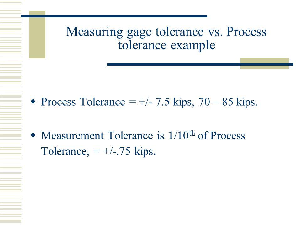 Measuring gage tolerance vs. Process tolerance example