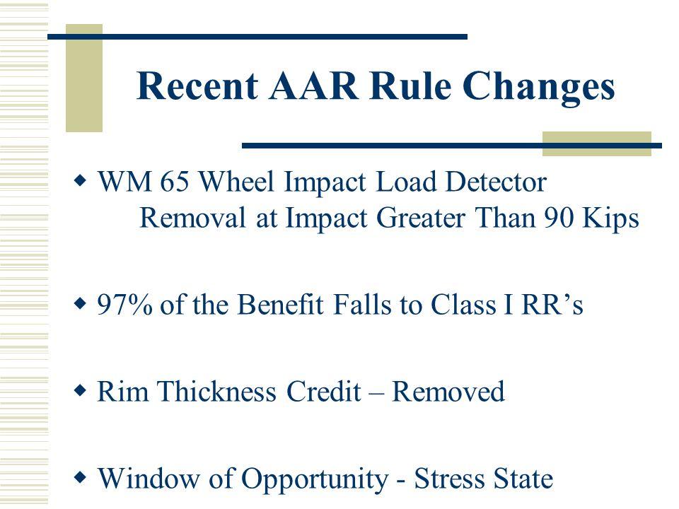 Recent AAR Rule Changes