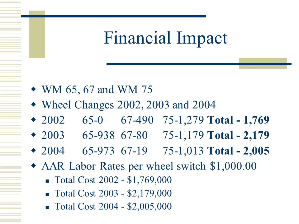 Financial Impact WM 65, 67 and WM 75 Wheel Changes 2002, 2003 and 2004