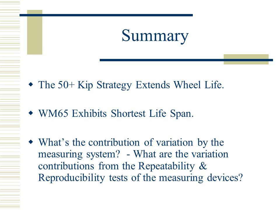 Summary The 50+ Kip Strategy Extends Wheel Life.