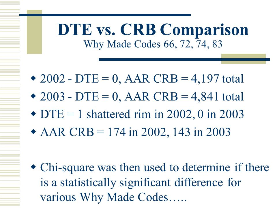 DTE vs. CRB Comparison Why Made Codes 66, 72, 74, 83