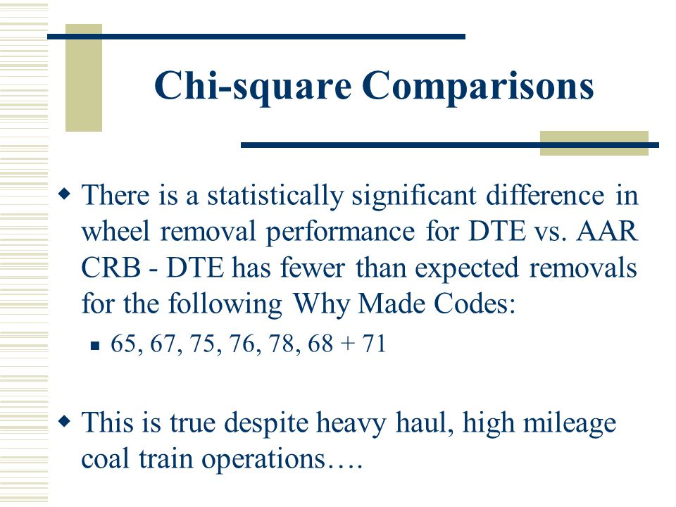 Chi-square Comparisons