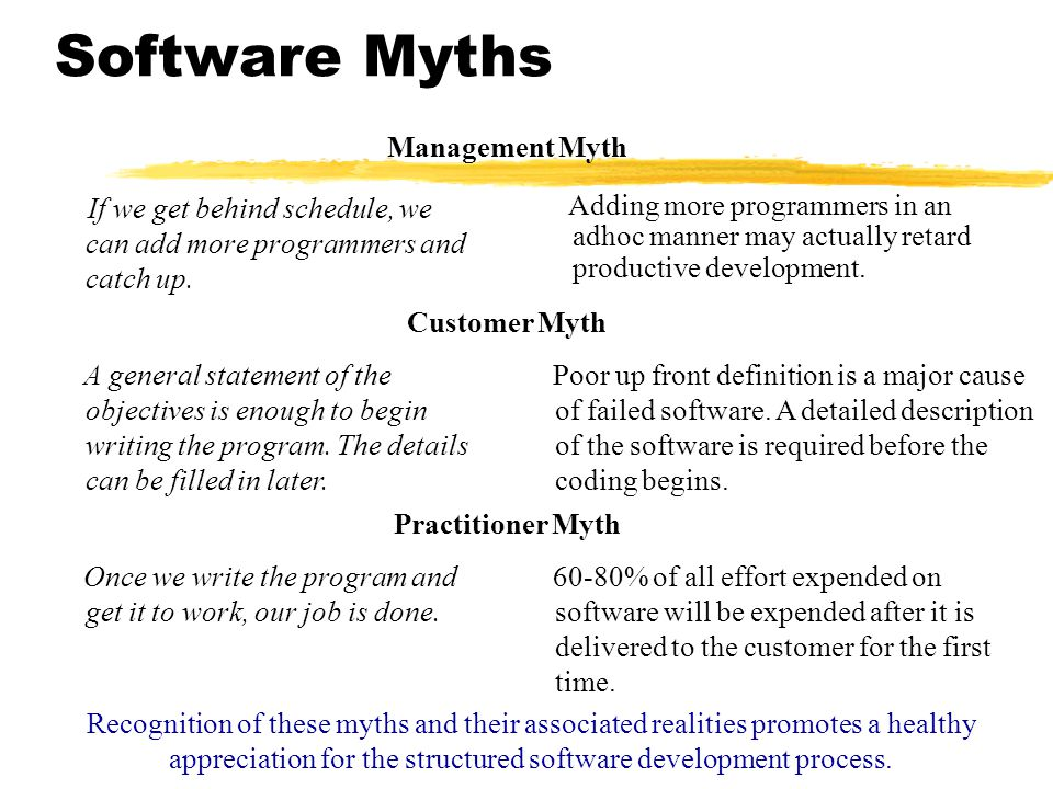 Software Myths Management Myth