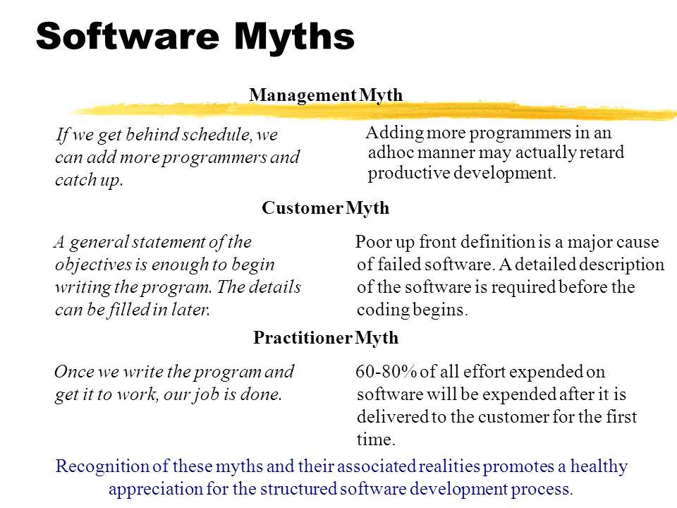 Software Myths Management Myth