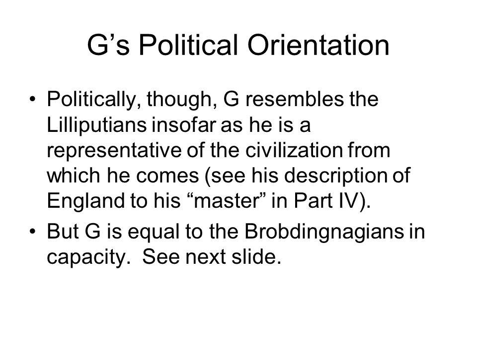 G's Political Orientation