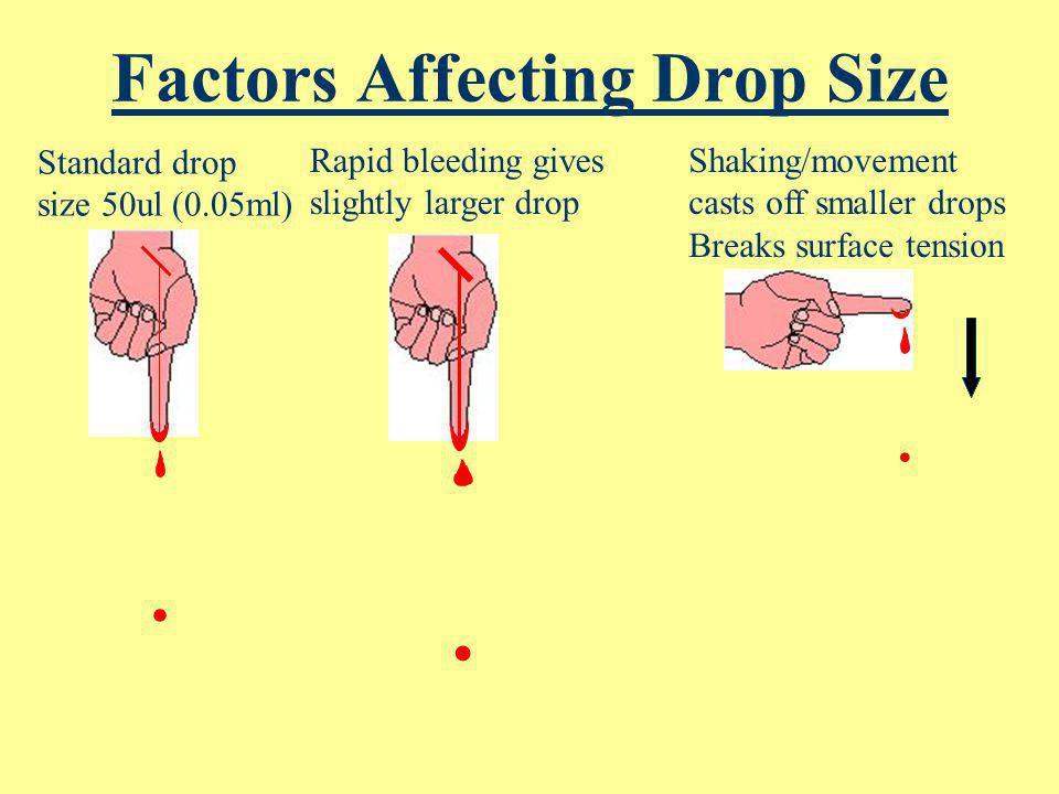 Factors Affecting Drop Size