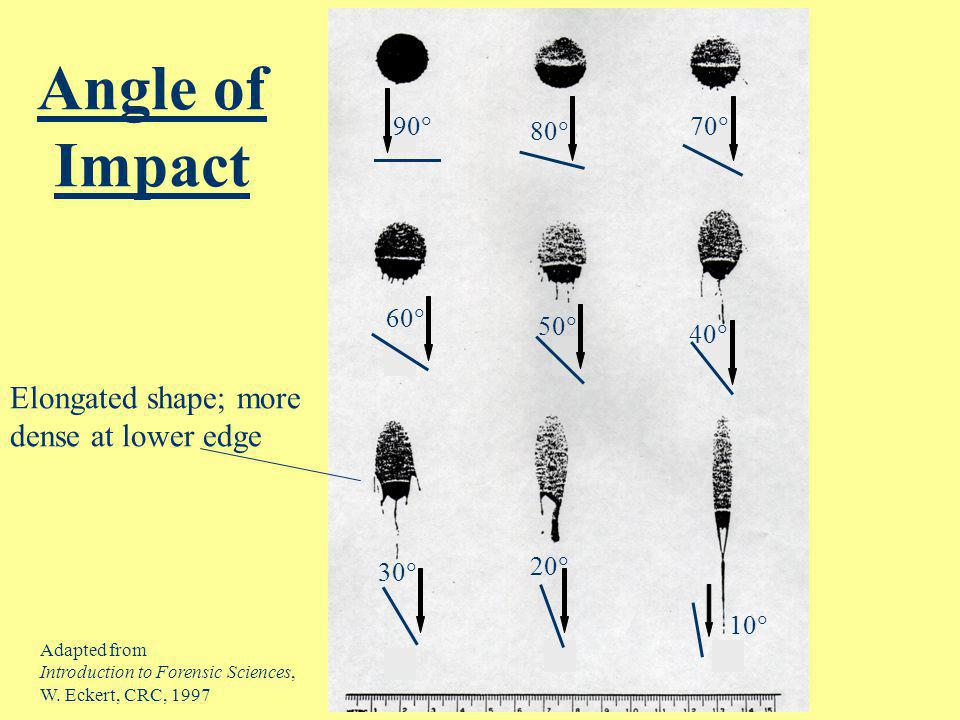 Angle of Impact Elongated shape; more dense at lower edge 90 80 70