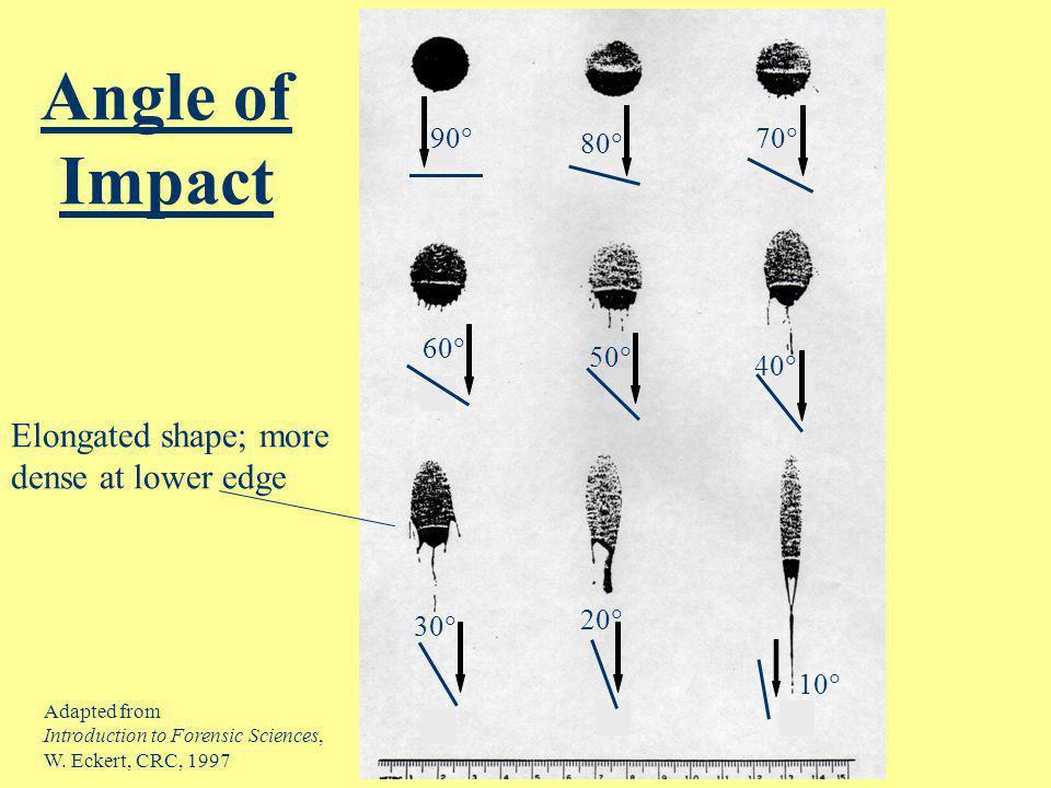 Angle of Impact Elongated shape; more dense at lower edge 90 80 70