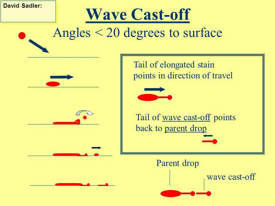 Wave Cast-off Angles < 20 degrees to surface