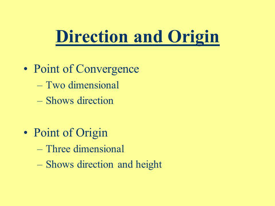 Direction and Origin Point of Convergence Point of Origin