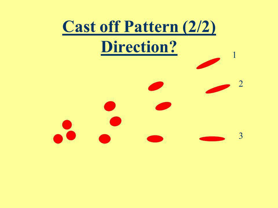 Cast off Pattern (2/2) Direction