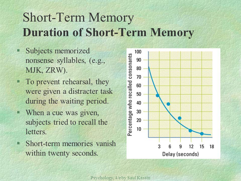 Short-Term Memory Duration of Short-Term Memory
