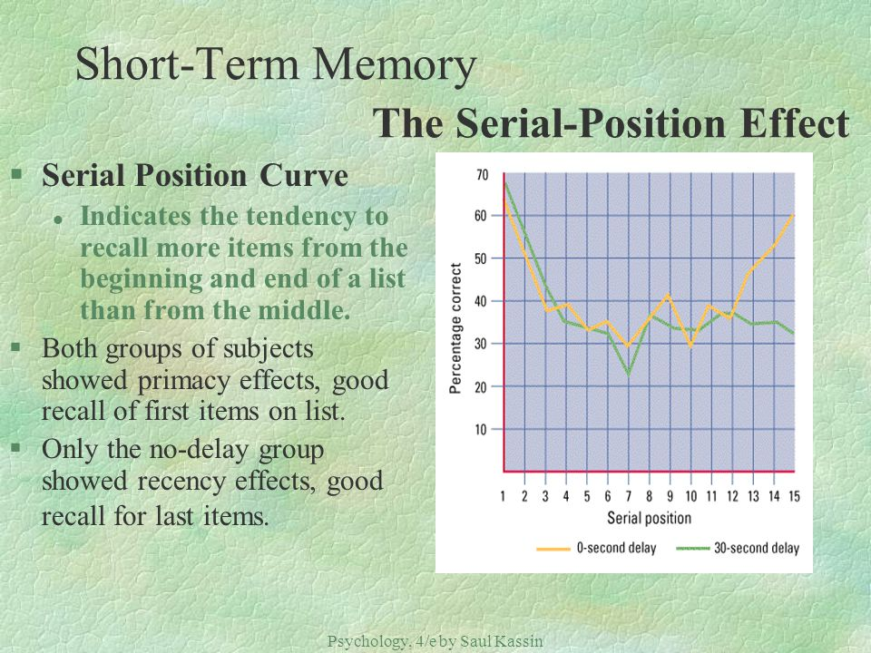 Short-Term Memory The Serial-Position Effect