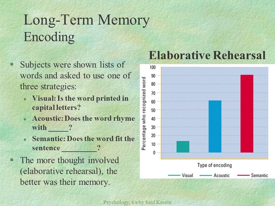 Long-Term Memory Encoding Elaborative Rehearsal