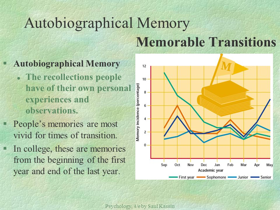Autobiographical Memory Memorable Transitions