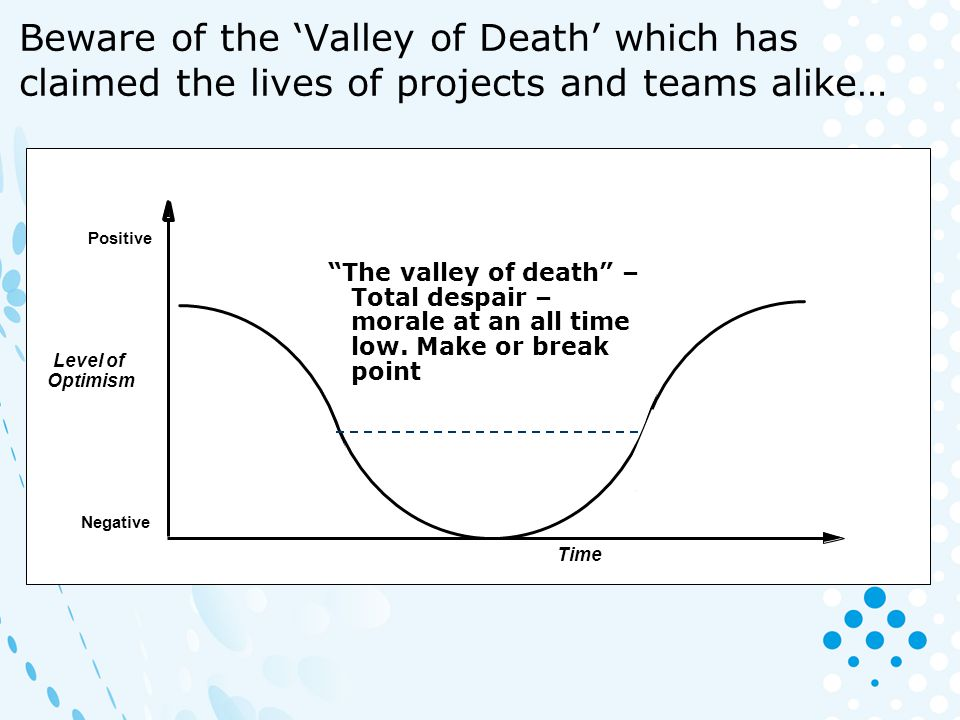 Beware of the 'Valley of Death' which has claimed the lives of projects and teams alike…