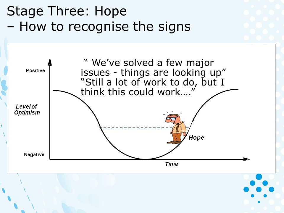 Stage Three: Hope – How to recognise the signs