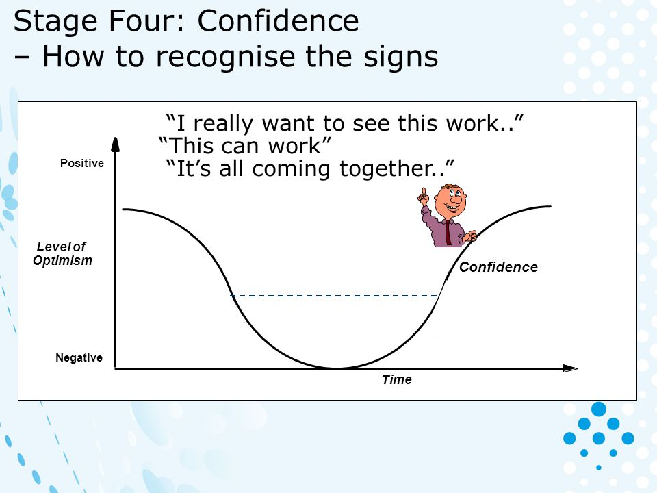 Stage Four: Confidence – How to recognise the signs