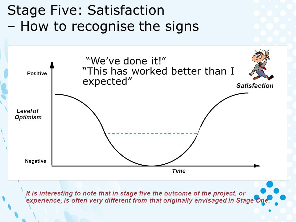 Stage Five: Satisfaction – How to recognise the signs