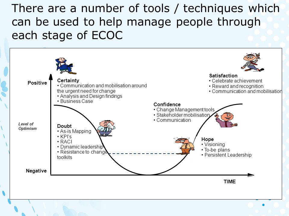 There are a number of tools / techniques which can be used to help manage people through each stage of ECOC