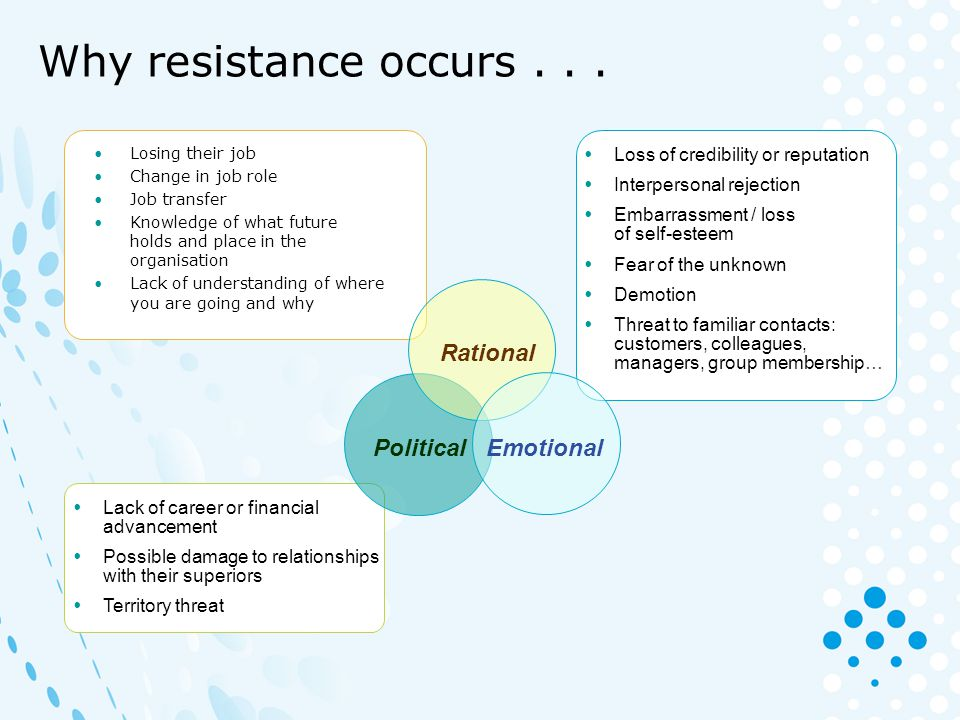 Why resistance occurs . . . Rational Political Emotional